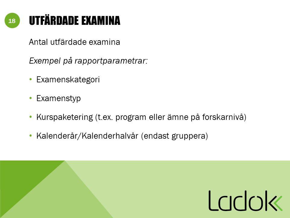 18 UTFÄRDADE EXAMINA Antal utfärdade examina Exempel på rapportparametrar: Examenskategori Examenstyp Kurspaketering (t.ex.