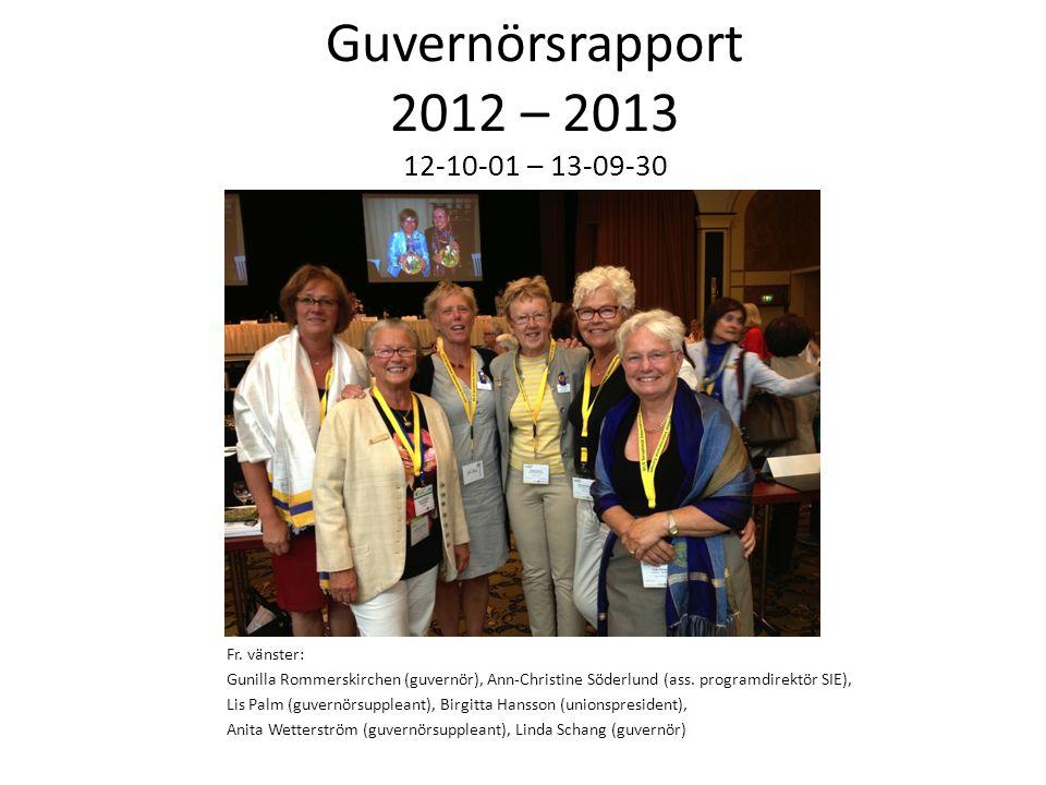 Guvernörsrapport 2012 – 2013 12-10-01 – 13-09-30 Fr.