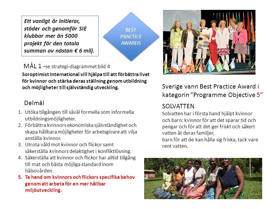 Sverige vann Best Practice Award i kategorin Programme Objective 5 SOLVATTEN Solvatten har i första hand hjälpt kvinnor och barn: kvinnor för att det sparar tid och pengar och för att det ger friskt och säkert vatten åt deras familjer, barn för att de kan hålla sig friska, tack vare rent vatten.