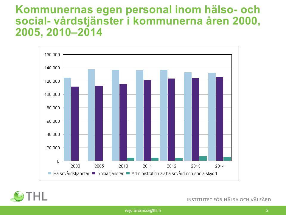 reijo.ailasmaa@thl.fi2 Kommunernas egen personal inom hälso- och social- vårdstjänster i kommunerna åren 2000, 2005, 2010–2014