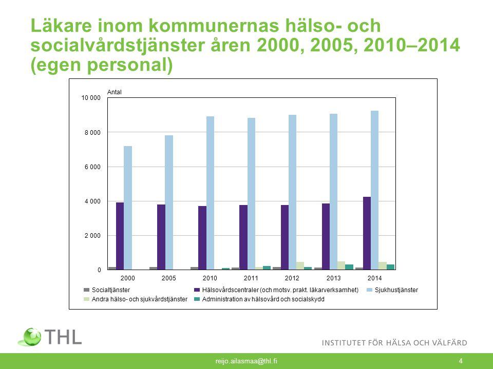 Läkare inom kommunernas hälso- och socialvårdstjänster åren 2000, 2005, 2010–2014 (egen personal) reijo.ailasmaa@thl.fi4 2000200520102011201220132014 0 2 000 4 000 6 000 8 000 10 000 Antal Socialtjänster Hälsovårdscentraler (och motsv.