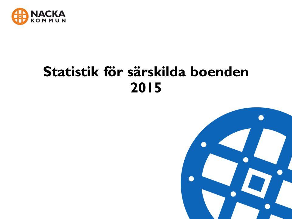 Statistik för särskilda boenden 2015