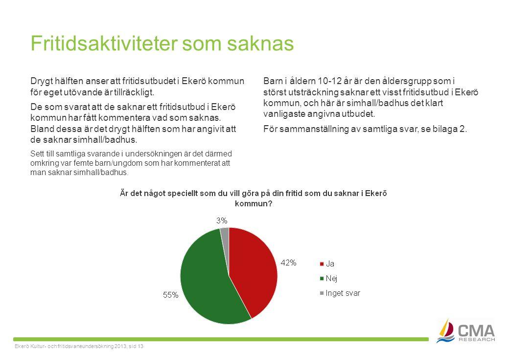 Ekerö Kultur- och fritidsvaneundersökning 2013, sid 13 Fritidsaktiviteter som saknas Drygt hälften anser att fritidsutbudet i Ekerö kommun för eget utövande är tillräckligt.