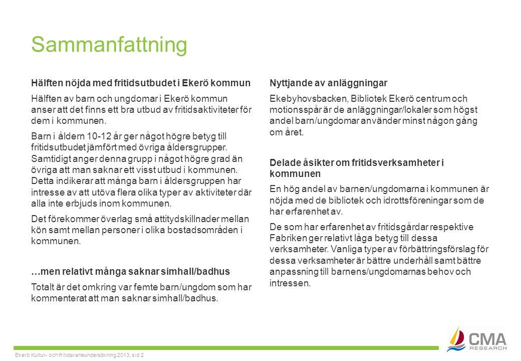 Ekerö Kultur- och fritidsvaneundersökning 2013, sid 2 Sammanfattning Hälften nöjda med fritidsutbudet i Ekerö kommun Hälften av barn och ungdomar i Ekerö kommun anser att det finns ett bra utbud av fritidsaktiviteter för dem i kommunen.