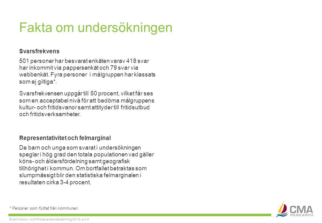 Ekerö Kultur- och fritidsvaneundersökning 2013, sid 4 Fakta om undersökningen Svarsfrekvens 501 personer har besvarat enkäten varav 418 svar har inkommit via pappersenkät och 79 svar via webbenkät.