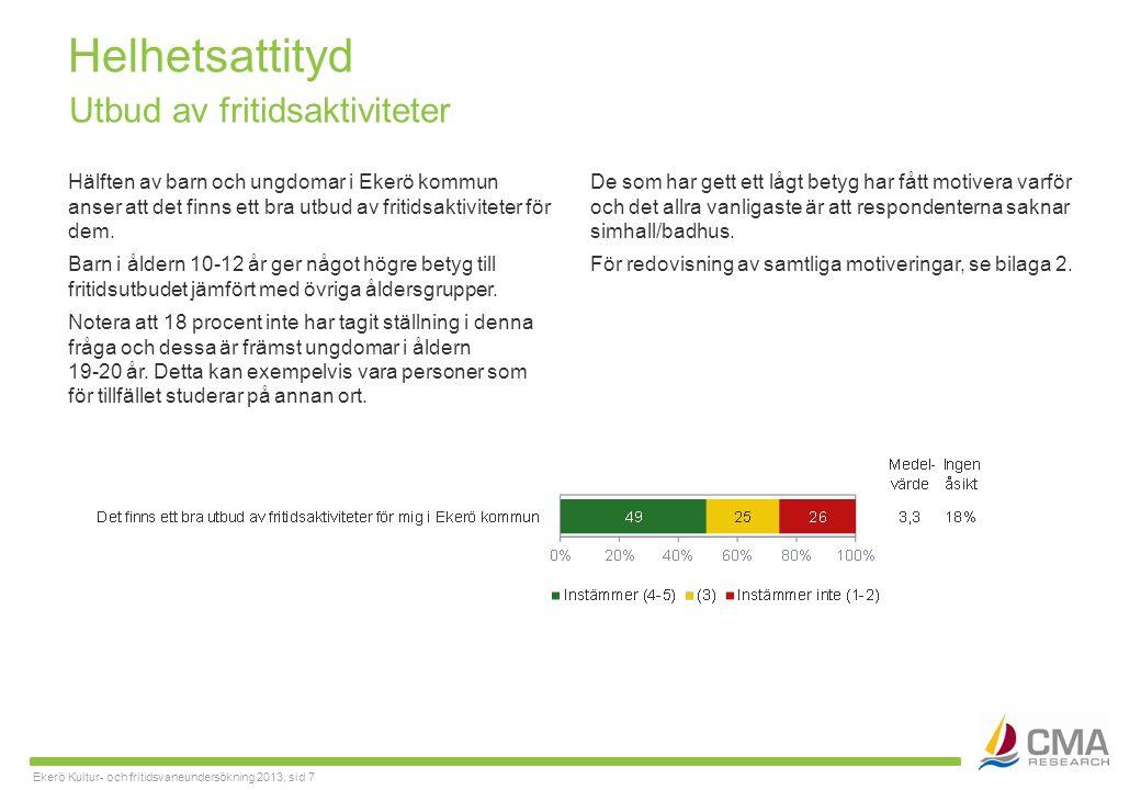 Ekerö Kultur- och fritidsvaneundersökning 2013, sid 7 Helhetsattityd Hälften av barn och ungdomar i Ekerö kommun anser att det finns ett bra utbud av fritidsaktiviteter för dem.