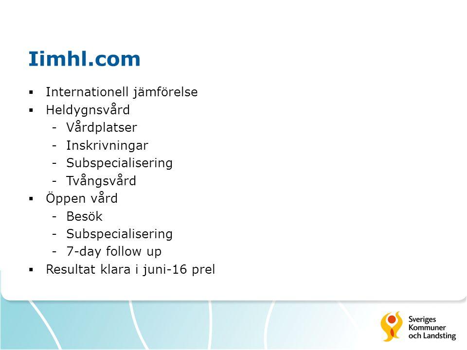 Iimhl.com  Internationell jämförelse  Heldygnsvård -Vårdplatser -Inskrivningar -Subspecialisering -Tvångsvård  Öppen vård -Besök -Subspecialisering -7-day follow up  Resultat klara i juni-16 prel