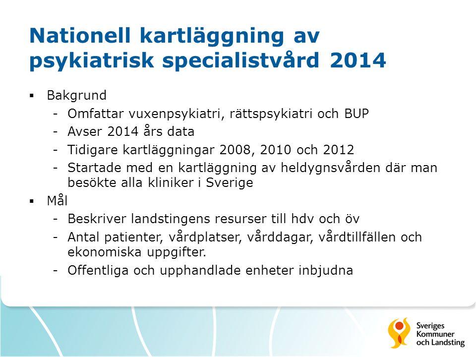 Nationell kartläggning av psykiatrisk specialistvård 2014  Bakgrund -Omfattar vuxenpsykiatri, rättspsykiatri och BUP -Avser 2014 års data -Tidigare kartläggningar 2008, 2010 och 2012 -Startade med en kartläggning av heldygnsvården där man besökte alla kliniker i Sverige  Mål -Beskriver landstingens resurser till hdv och öv -Antal patienter, vårdplatser, vårddagar, vårdtillfällen och ekonomiska uppgifter.