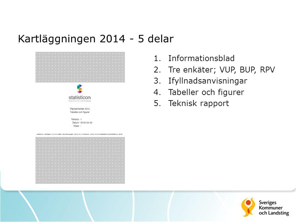 Kartläggningen 2014 - 5 delar 1.Informationsblad 2.Tre enkäter; VUP, BUP, RPV 3.Ifyllnadsanvisningar 4.Tabeller och figurer 5.Teknisk rapport