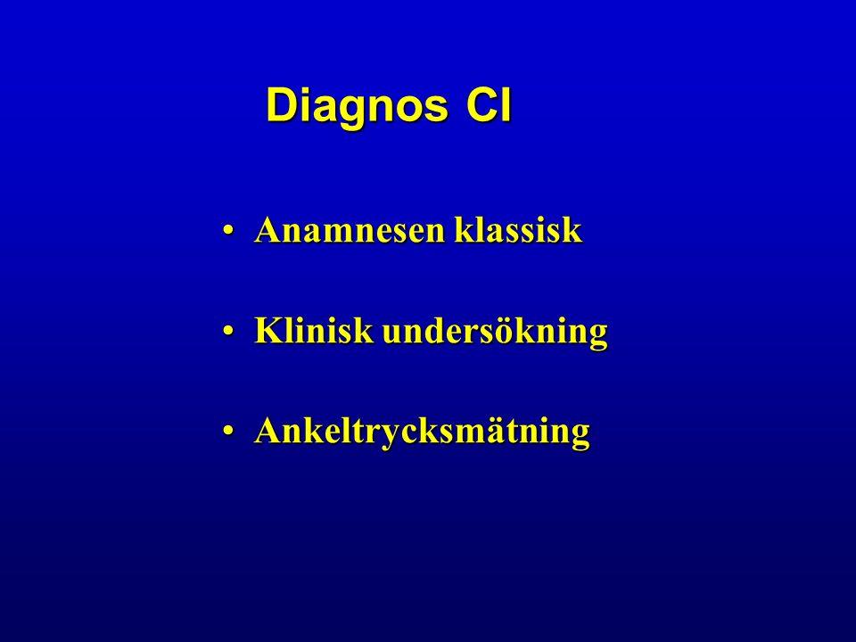 Diagnos CI Anamnesen klassiskAnamnesen klassisk Klinisk undersökningKlinisk undersökning AnkeltrycksmätningAnkeltrycksmätning