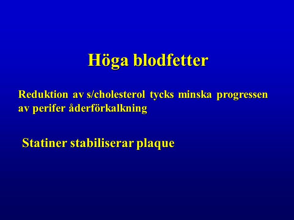 Höga blodfetter Reduktion av s/cholesterol tycks minska progressen av perifer åderförkalkning Statiner stabiliserar plaque