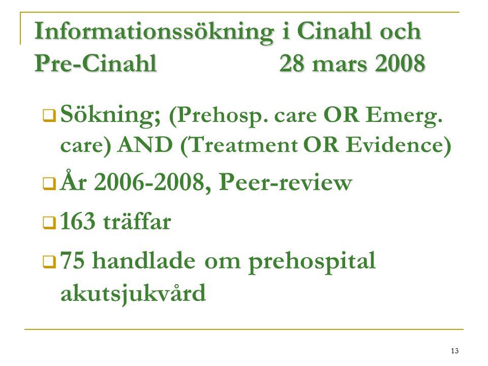 13 Informationssökning i Cinahl och Pre-Cinahl 28 mars 2008  Sökning; (Prehosp.