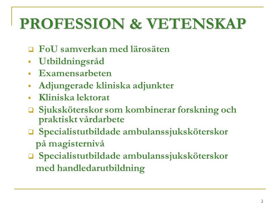 3 PROFESSION & VETENSKAP  FoU samverkan med lärosäten  Utbildningsråd  Examensarbeten  Adjungerade kliniska adjunkter  Kliniska lektorat  Sjuksköterskor som kombinerar forskning och praktiskt vårdarbete  Specialistutbildade ambulanssjuksköterskor på magisternivå  Specialistutbildade ambulanssjuksköterskor med handledarutbildning