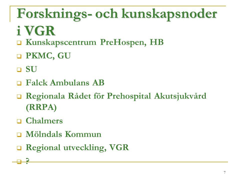 7 Forsknings- och kunskapsnoder i VGR  Kunskapscentrum PreHospen, HB  PKMC, GU  SU  Falck Ambulans AB  Regionala Rådet för Prehospital Akutsjukvård (RRPA)  Chalmers  Mölndals Kommun  Regional utveckling, VGR  .