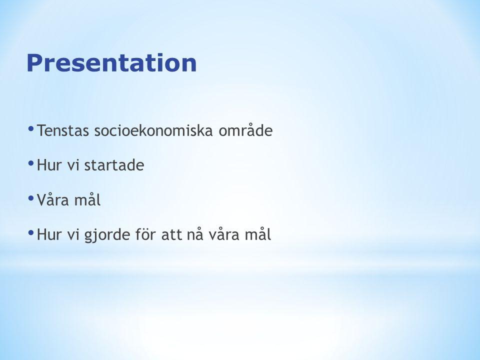 Presentation Tenstas socioekonomiska område Hur vi startade Våra mål Hur vi gjorde för att nå våra mål