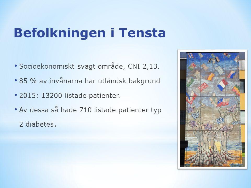 Befolkningen i Tensta Socioekonomiskt svagt område, CNI 2,13.