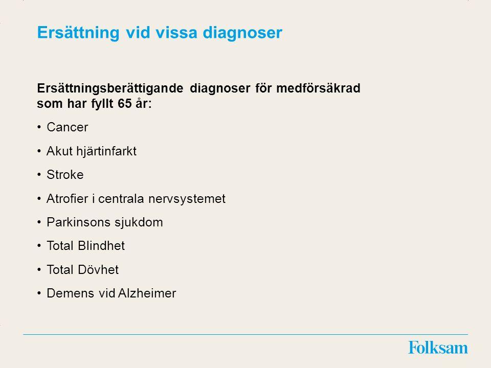 Innehållsyta Rubrikyta Ersättning vid vissa diagnoser Ersättningsberättigande diagnoser för medförsäkrad som har fyllt 65 år: Cancer Akut hjärtinfarkt Stroke Atrofier i centrala nervsystemet Parkinsons sjukdom Total Blindhet Total Dövhet Demens vid Alzheimer