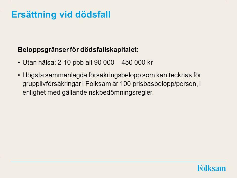 Innehållsyta Rubrikyta Ersättning vid dödsfall Beloppsgränser för dödsfallskapitalet: Utan hälsa: 2-10 pbb alt 90 000 – 450 000 kr Högsta sammanlagda