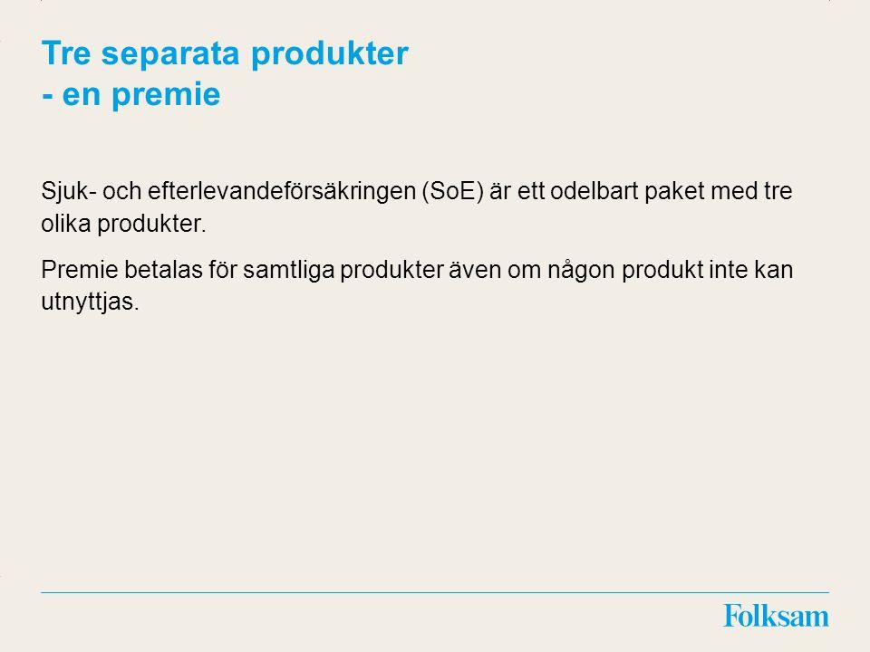 Innehållsyta Rubrikyta Tre separata produkter - en premie Sjuk- och efterlevandeförsäkringen (SoE) är ett odelbart paket med tre olika produkter. Prem