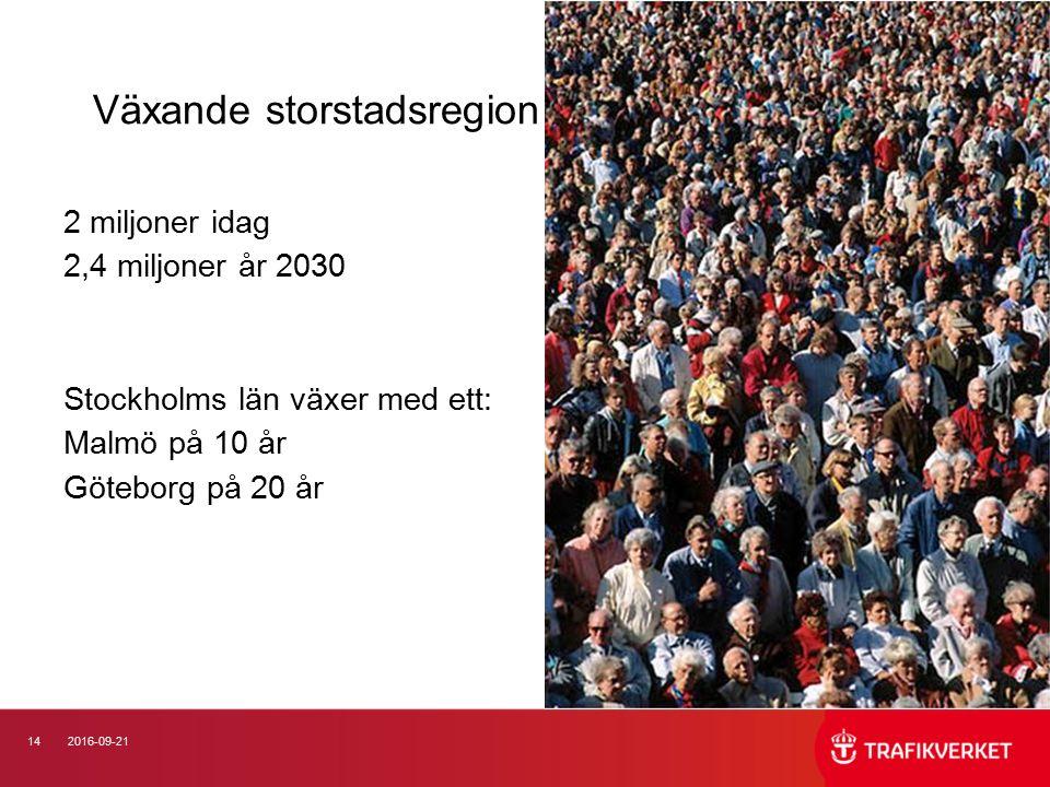 142016-09-21 Växande storstadsregion 2 miljoner idag 2,4 miljoner år 2030 Stockholms län växer med ett: Malmö på 10 år Göteborg på 20 år