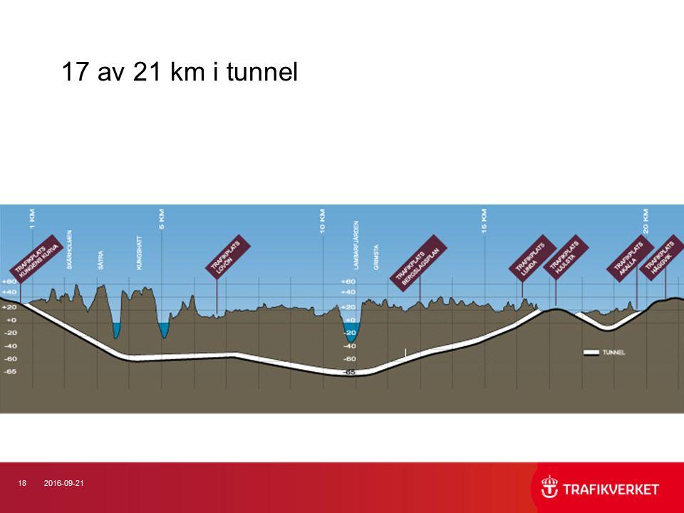 182016-09-21 17 av 21 km i tunnel
