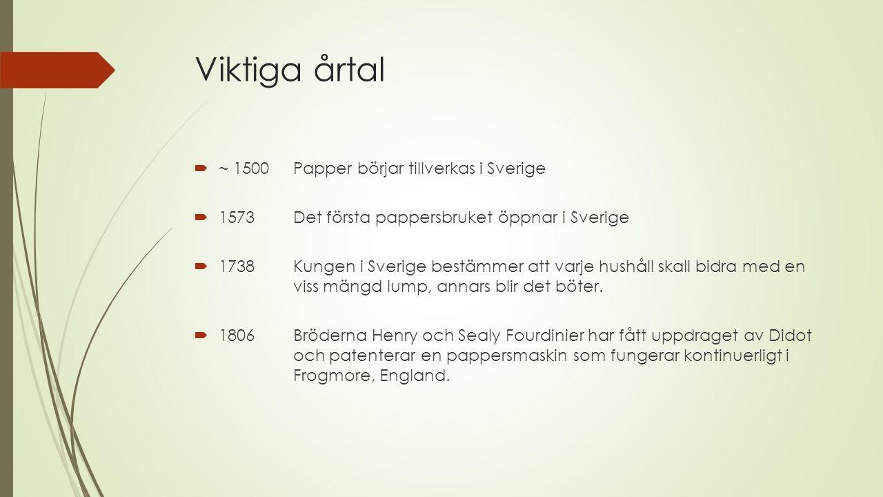 Viktiga årtal  ~ 1500 Papper börjar tillverkas i Sverige  1573Det första pappersbruket öppnar i Sverige  1738Kungen i Sverige bestämmer att varje h