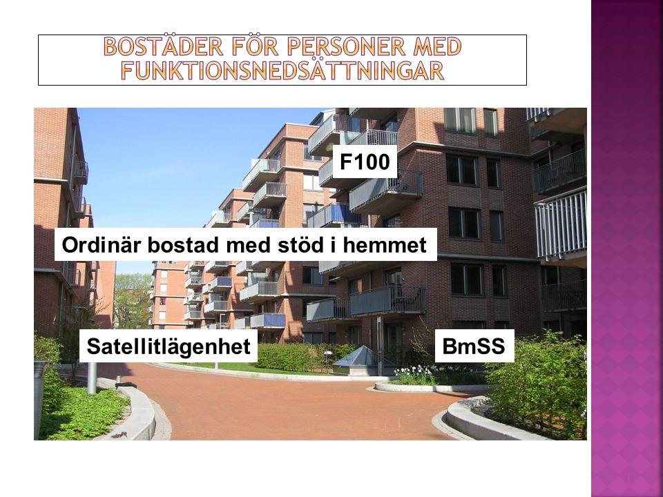 11 Ordinär bostad med stöd i hemmet F100 BmSSSatellitlägenhet