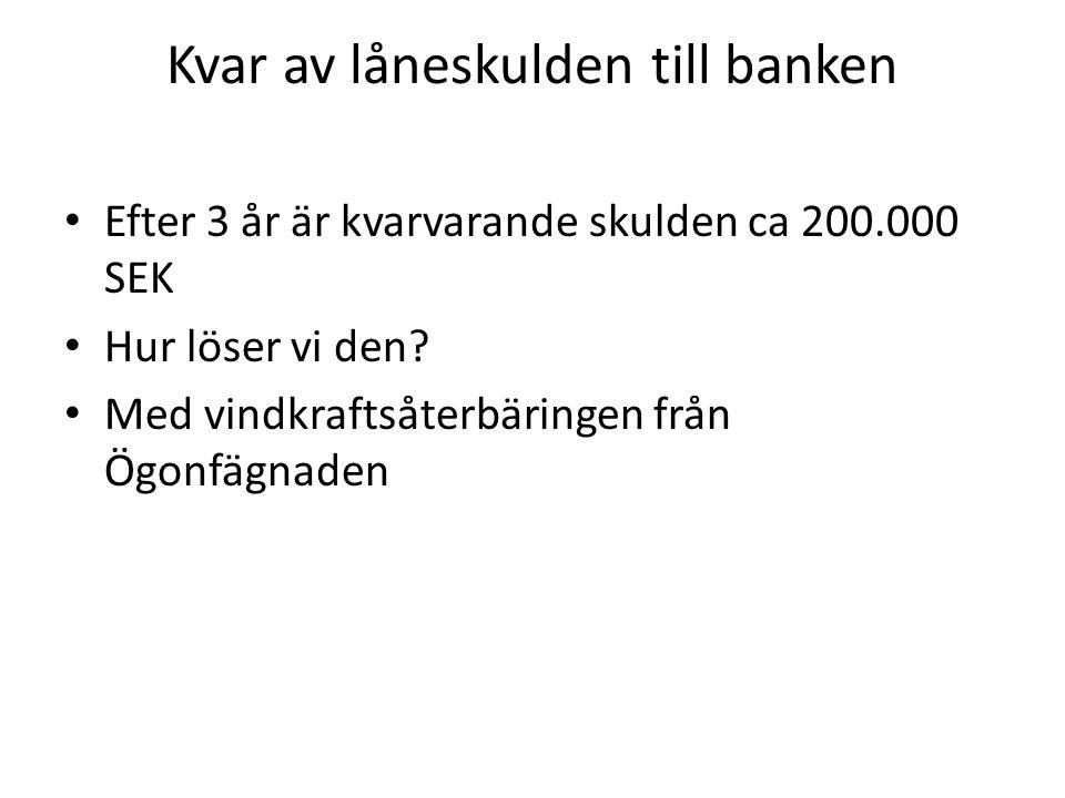 Kvar av låneskulden till banken Efter 3 år är kvarvarande skulden ca 200.000 SEK Hur löser vi den? Med vindkraftsåterbäringen från Ögonfägnaden