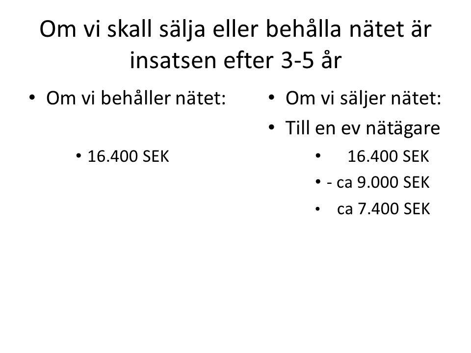 Om vi skall sälja eller behålla nätet är insatsen efter 3-5 år Om vi behåller nätet: 16.400 SEK Om vi säljer nätet: Till en ev nätägare 16.400 SEK - ca 9.000 SEK ca 7.400 SEK