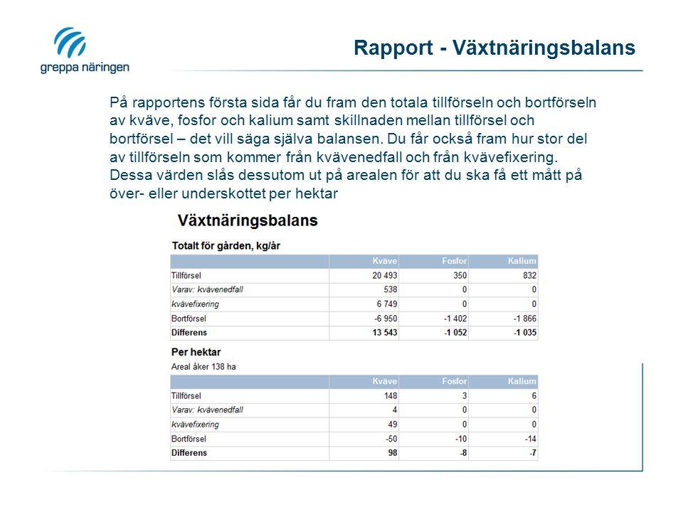 Rapport - Växtnäringsbalans På rapportens första sida får du fram den totala tillförseln och bortförseln av kväve, fosfor och kalium samt skillnaden m