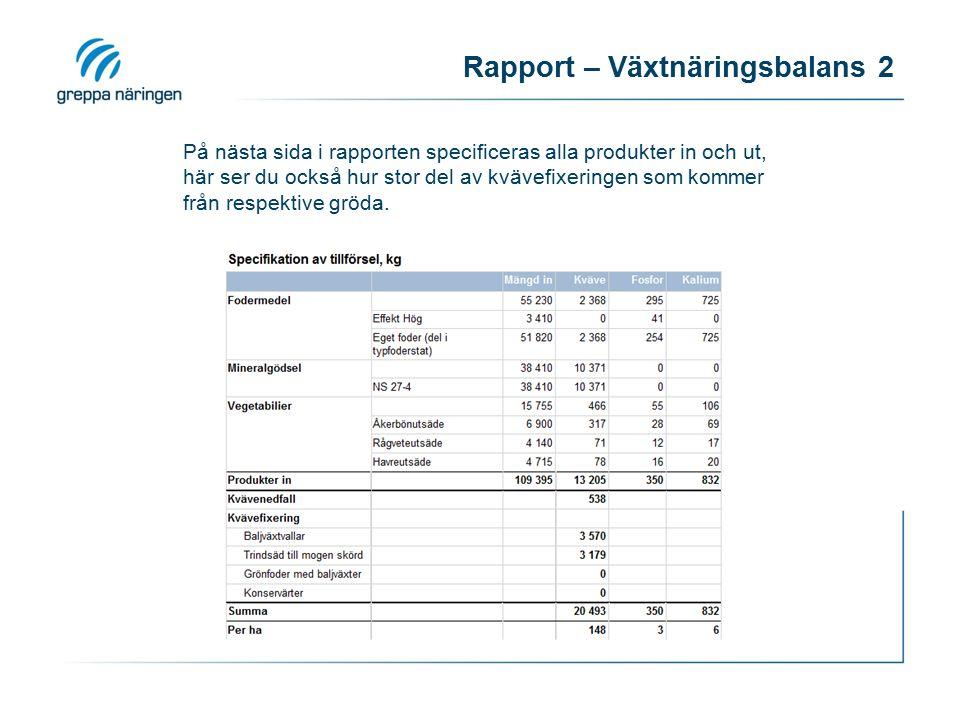 Rapport – Växtnäringsbalans 2 På nästa sida i rapporten specificeras alla produkter in och ut, här ser du också hur stor del av kvävefixeringen som ko