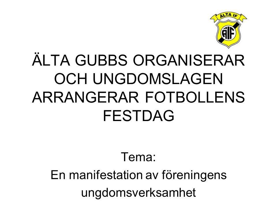 ÄLTA GUBBS ORGANISERAR OCH UNGDOMSLAGEN ARRANGERAR FOTBOLLENS FESTDAG Tema: En manifestation av föreningens ungdomsverksamhet