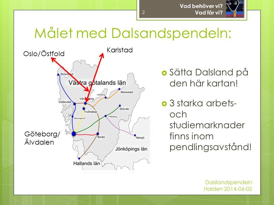 Målet med Dalsandspendeln: Dalslandspendeln Halden 2014-06-02 2 Vad behöver vi.