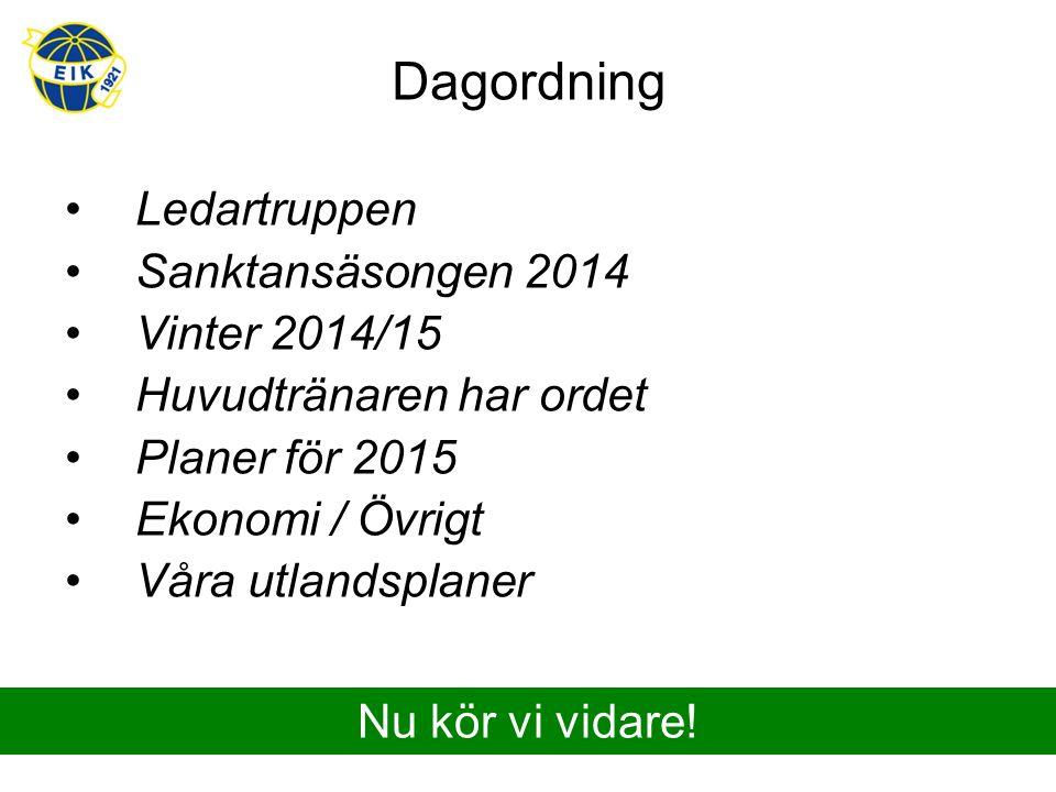 Dagordning Ledartruppen Sanktansäsongen 2014 Vinter 2014/15 Huvudtränaren har ordet Planer för 2015 Ekonomi / Övrigt Våra utlandsplaner Nu kör vi vidare!
