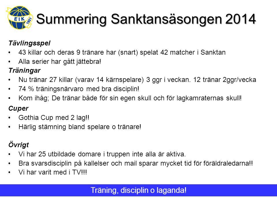 Summering Sanktansäsongen 2014 Tävlingsspel 43 killar och deras 9 tränare har (snart) spelat 42 matcher i Sanktan Alla serier har gått jättebra.