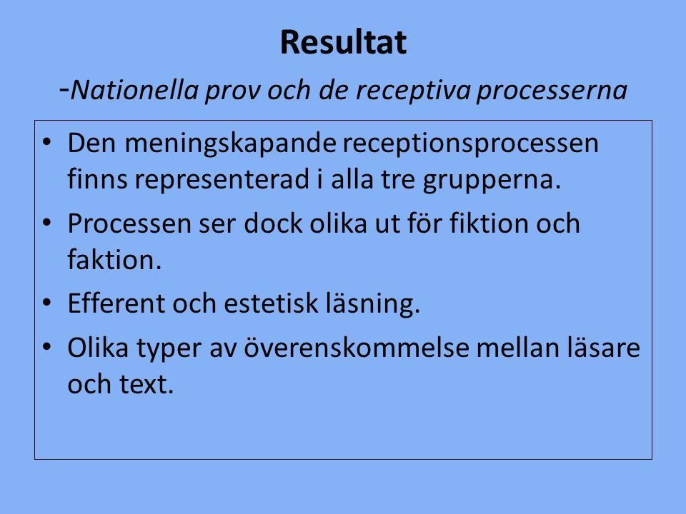 Resultat - Nationella prov och de receptiva processerna Den meningskapande receptionsprocessen finns representerad i alla tre grupperna.