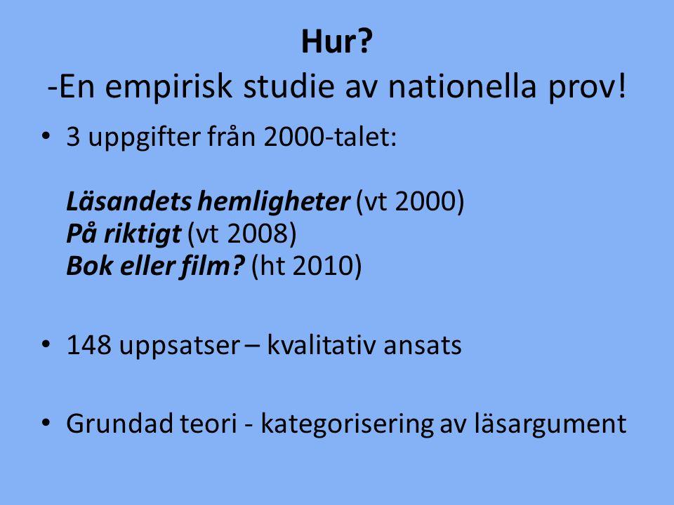 Hur. -En empirisk studie av nationella prov.