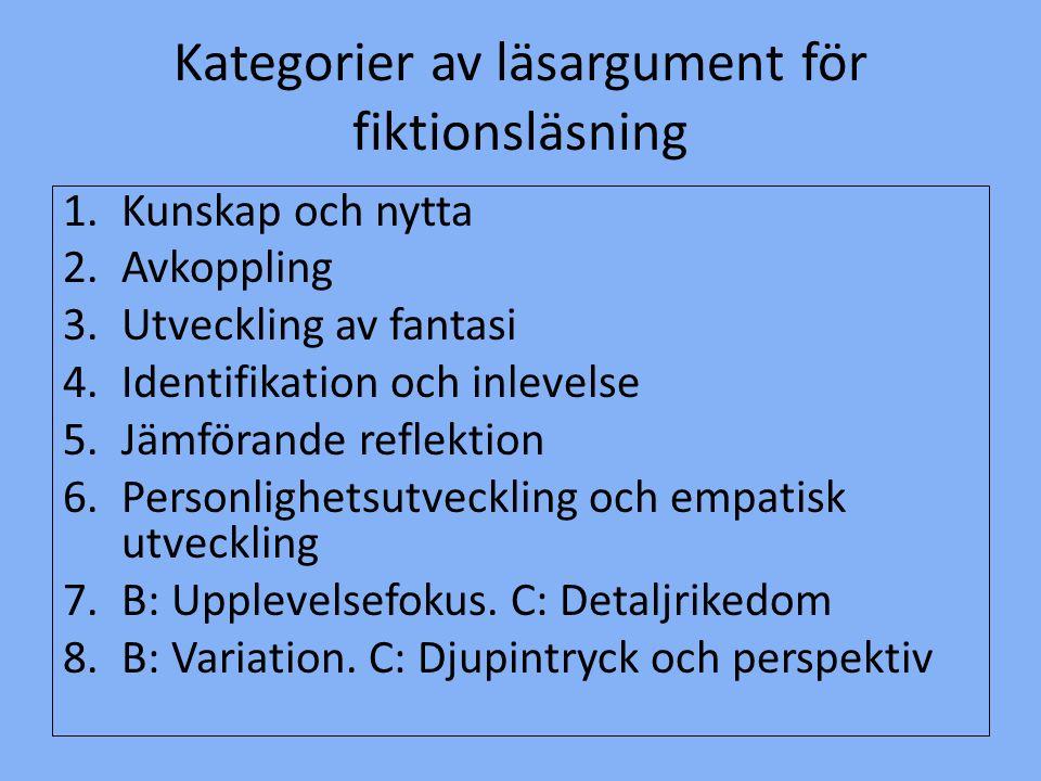 Kategorier av läsargument för fiktionsläsning 1.Kunskap och nytta 2.Avkoppling 3.Utveckling av fantasi 4.Identifikation och inlevelse 5.Jämförande reflektion 6.Personlighetsutveckling och empatisk utveckling 7.B: Upplevelsefokus.