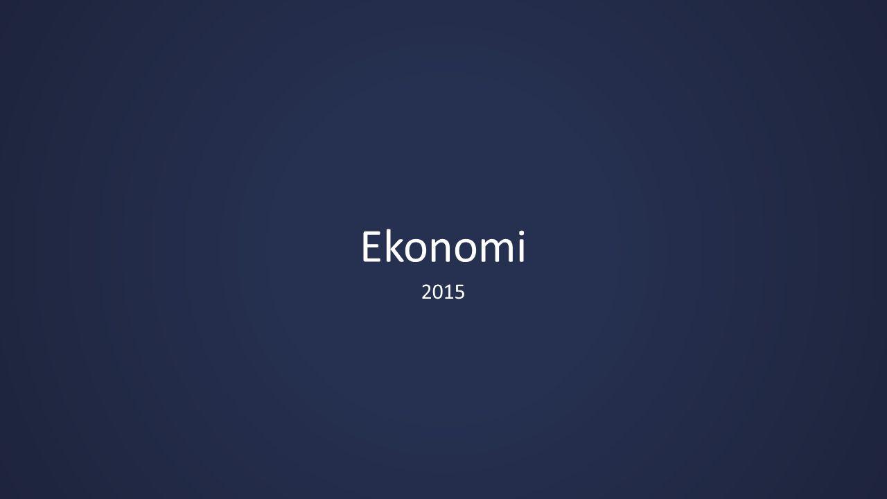 Ekonomi 2015