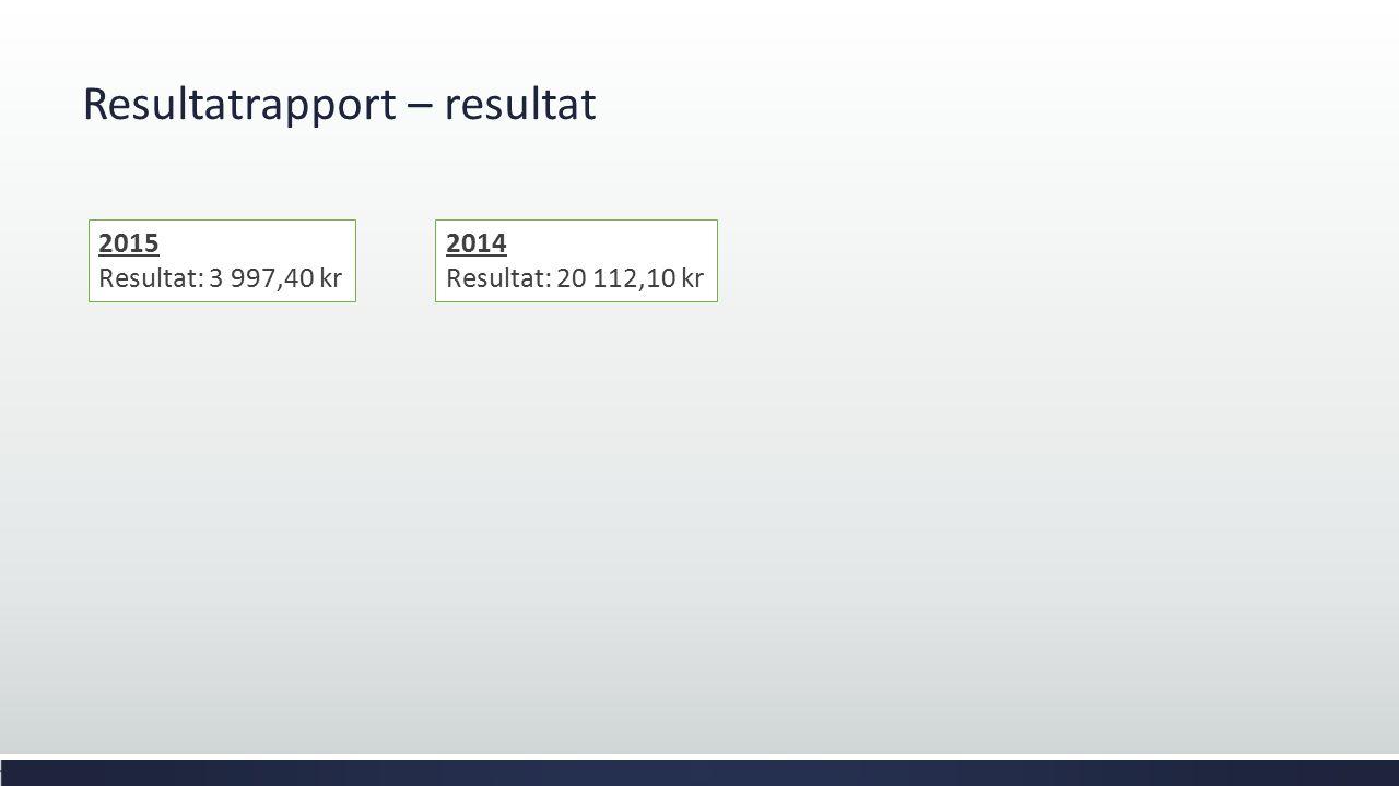 Resultatrapport – resultat 2015 Resultat: 3 997,40 kr 2014 Resultat: 20 112,10 kr