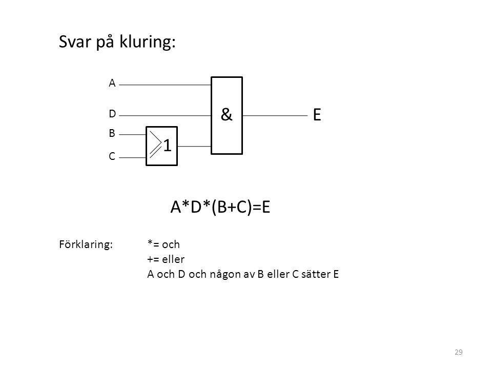 &E 1 A D B C Svar på kluring: A*D*(B+C)=E Förklaring:*= och += eller A och D och någon av B eller C sätter E 29