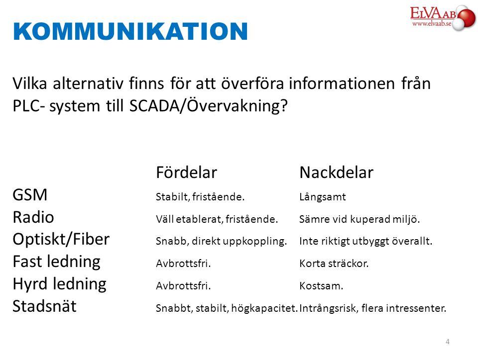 KOMMUNIKATION Vilka alternativ finns för att överföra informationen från PLC- system till SCADA/Övervakning? FördelarNackdelar GSM Stabilt, fristående