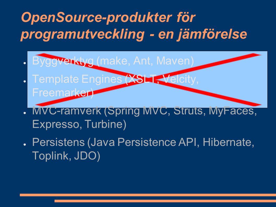 Byggverktyg - make GNU Make, BSD Make, Microsoft nmake Vad tillhandahåller make.