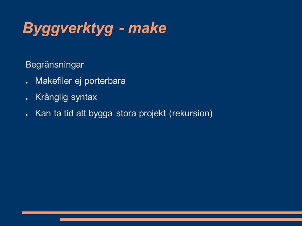 Byggverktyg - jämförelse Maven (+) ● Gemensam hantering av beroenden för samtliga Maven-projekt ● Uppmuntrar till bra programmering ● Bygger en ständigt aktuell informationssite Maven (-) ● Kräver att java är installerad på maskinen ● Endast för att bygga rena Java-projekt