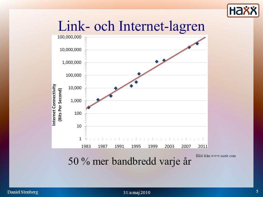 Daniel Stenberg 5 31:a maj 2010 Link- och Internet-lagren Bild från www.useit.com 50 % mer bandbredd varje år