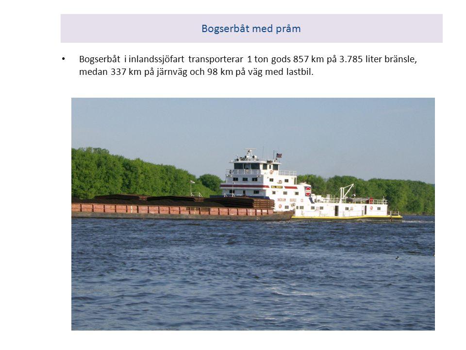Bogserbåt med pråm Bogserbåt i inlandssjöfart transporterar 1 ton gods 857 km på 3.785 liter bränsle, medan 337 km på järnväg och 98 km på väg med lastbil.