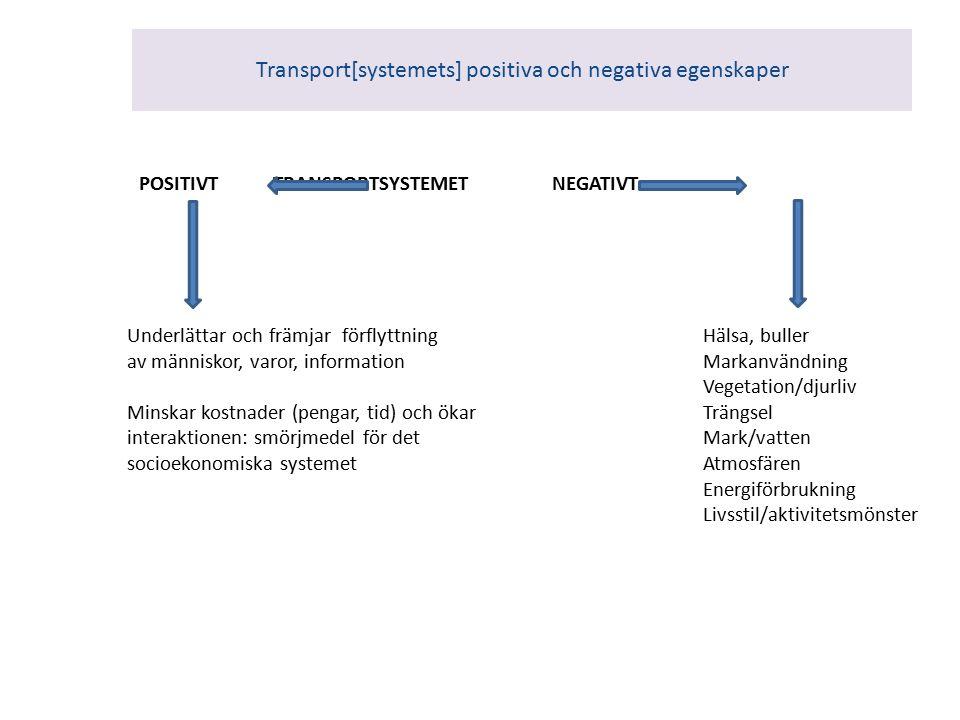 Transport[systemets] positiva och negativa egenskaper POSITIVT TRANSPORTSYSTEMET NEGATIVT Underlättar och främjar förflyttningHälsa, buller av människor, varor, informationMarkanvändning Vegetation/djurliv Minskar kostnader (pengar, tid) och ökarTrängsel interaktionen: smörjmedel för det Mark/vatten socioekonomiska systemetAtmosfären Energiförbrukning Livsstil/aktivitetsmönster