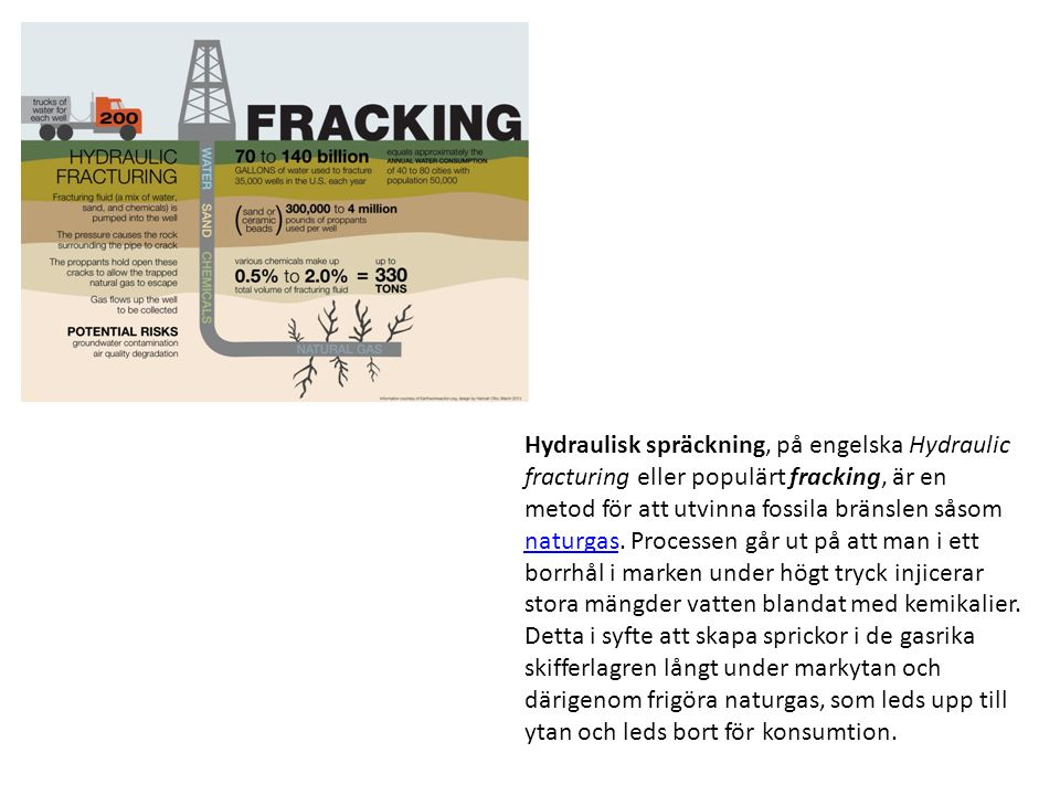 Hydraulisk spräckning, på engelska Hydraulic fracturing eller populärt fracking, är en metod för att utvinna fossila bränslen såsom naturgas.