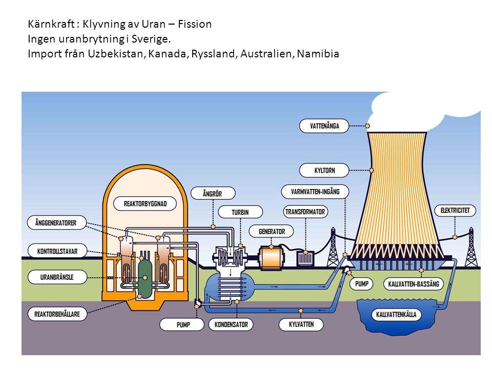 Kärnkraft : Klyvning av Uran – Fission Ingen uranbrytning i Sverige.