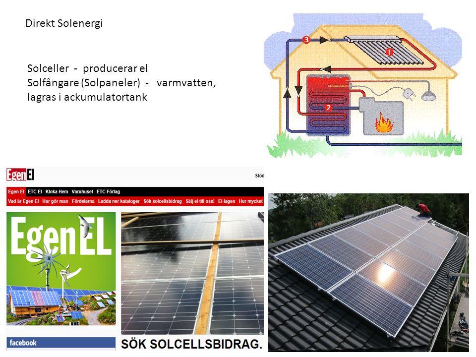 Solceller - producerar el Solfångare (Solpaneler) - varmvatten, lagras i ackumulatortank Direkt Solenergi